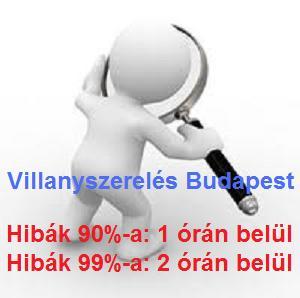 Villanyszerelő Budapest